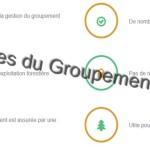 Investissement groupement foncier forestier